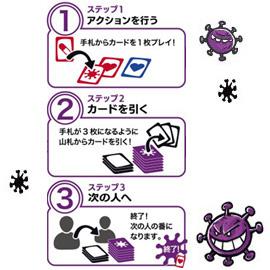 VSウイルス! カードゲーム
