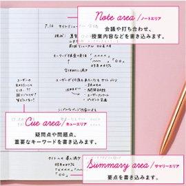 コーネルメソッド A5綴じノート(レモン方眼)