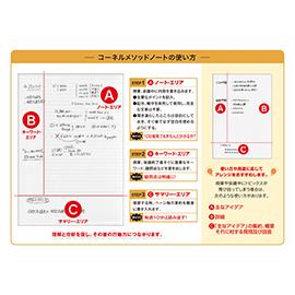 コーネルメソッド B5綴じノート(方眼)
